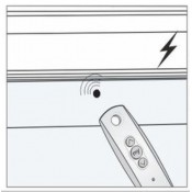 Автоматика для штор-плісе