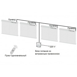 Комплект автоматики для штор-плиссе 24V для четырех изделий